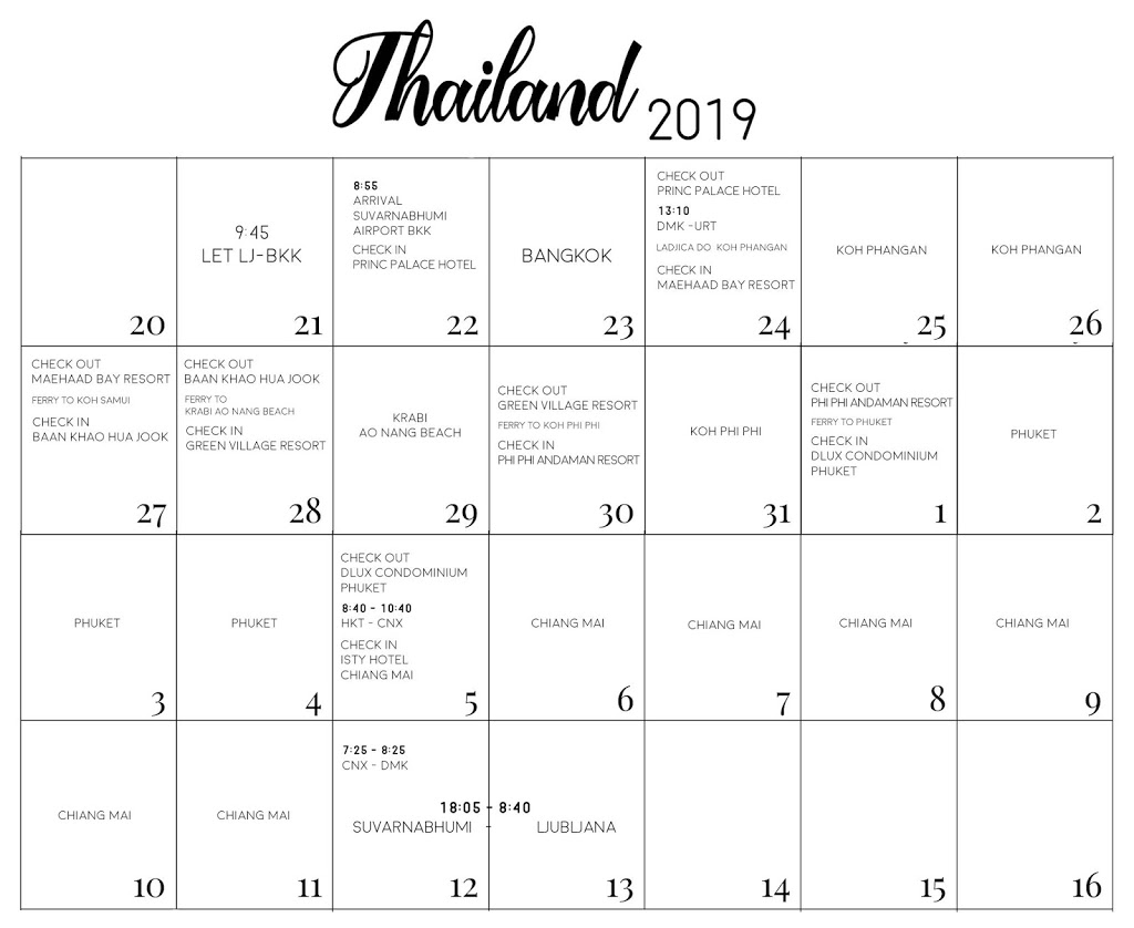 our thailand itinerary